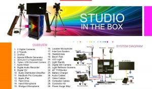 Studio in the Box